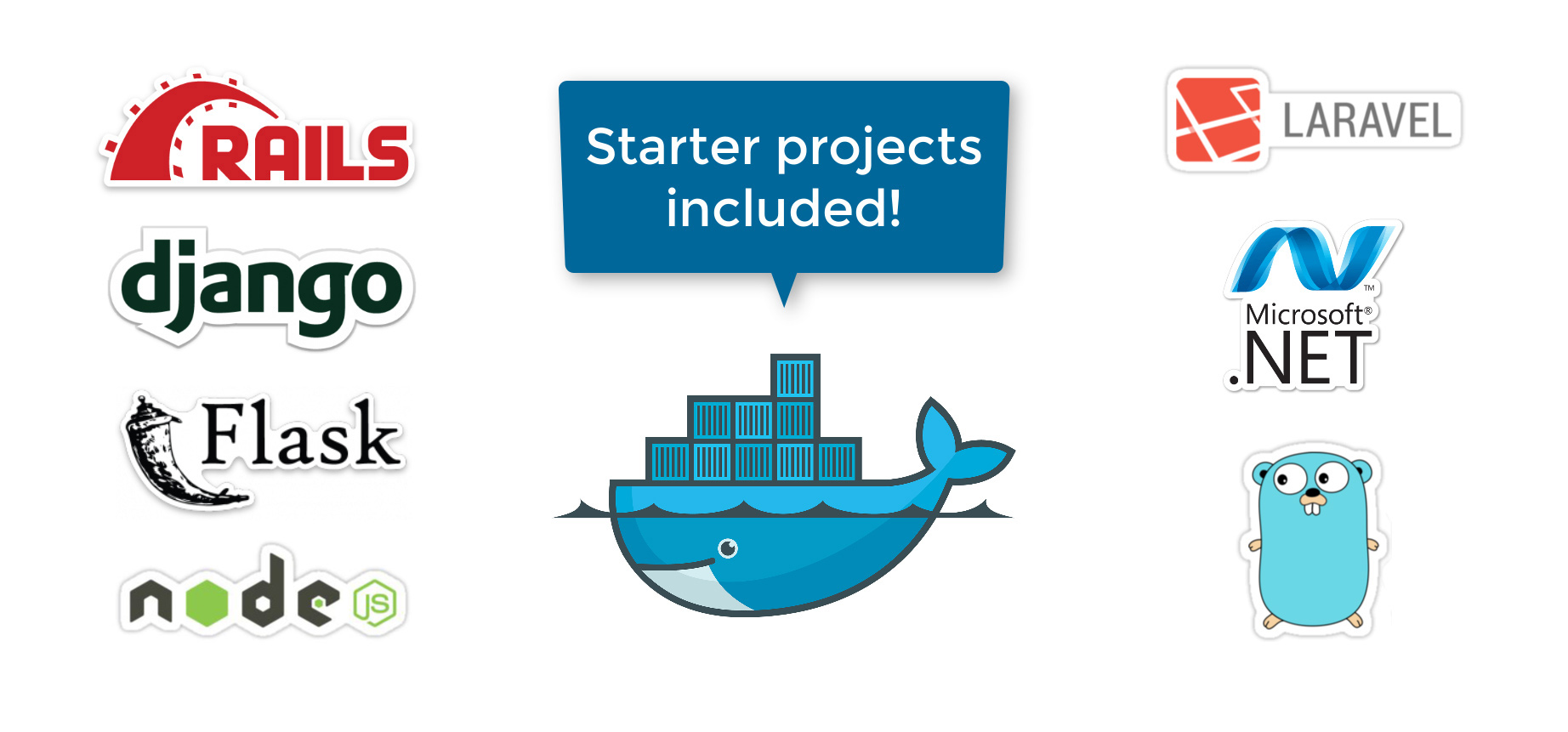 courses/dive-into-docker-web-framework-starter-projects.jpg
